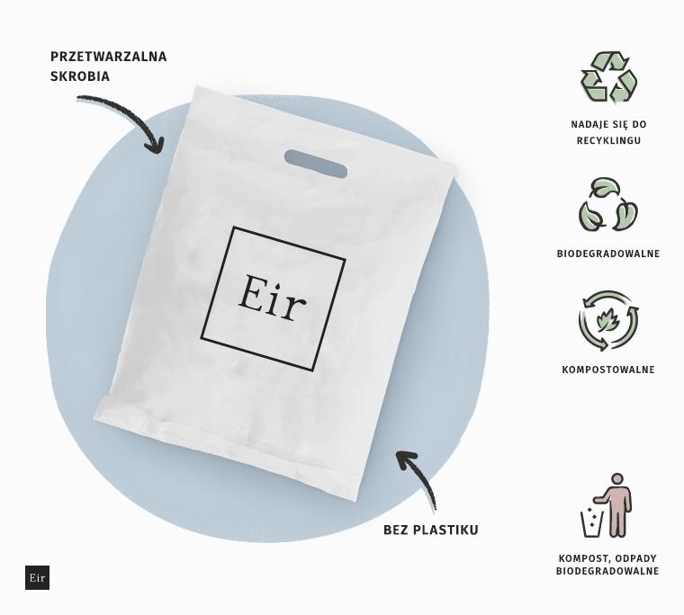 Biodegradowalny foliopak