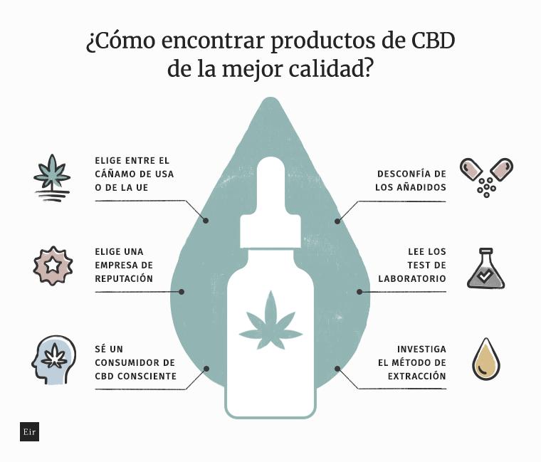 Cómo encontrar productos de CBD de la mejor calidad: 5 aspectos mas importante