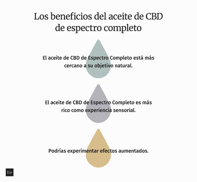 Una lista de los beneficios del aceite de CBD de Espectro Completo