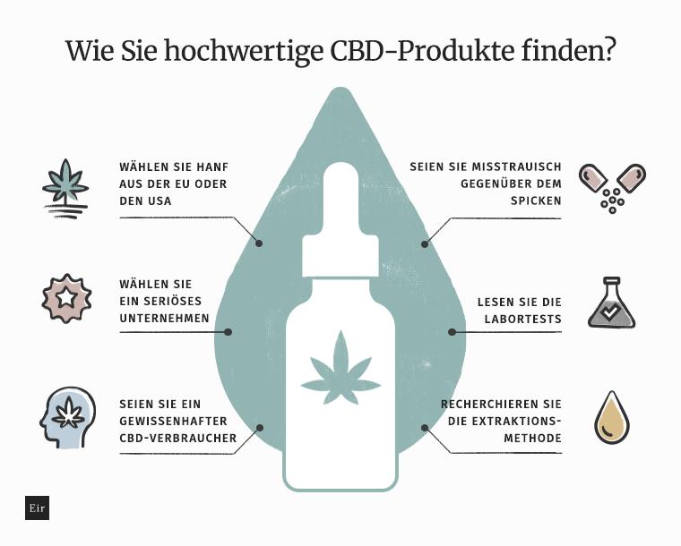Wie Sie hochwertige CBD-Produkte finden